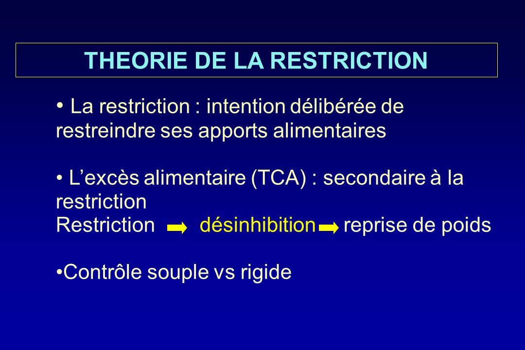THEORIE DE LA RESTRICTION