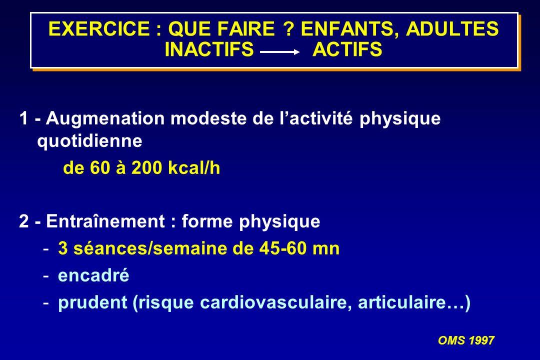 EXERCICE : QUE FAIRE ENFANTS, ADULTES INACTIFS ACTIFS
