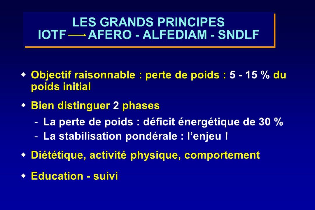 LES GRANDS PRINCIPES IOTF AFERO - ALFEDIAM - SNDLF