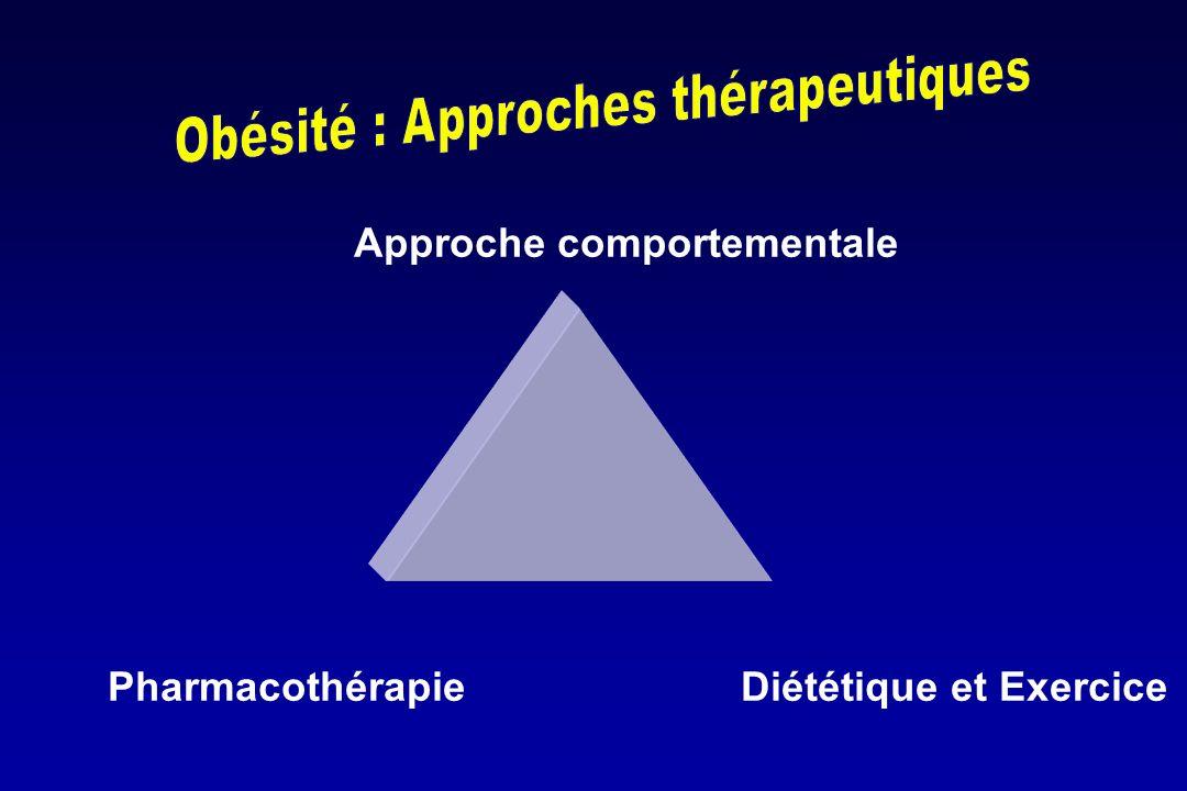 Obésité : Approches thérapeutiques