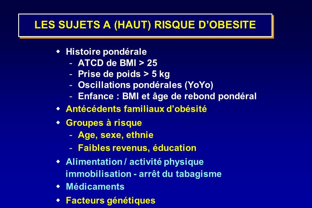 LES SUJETS A (HAUT) RISQUE D'OBESITE