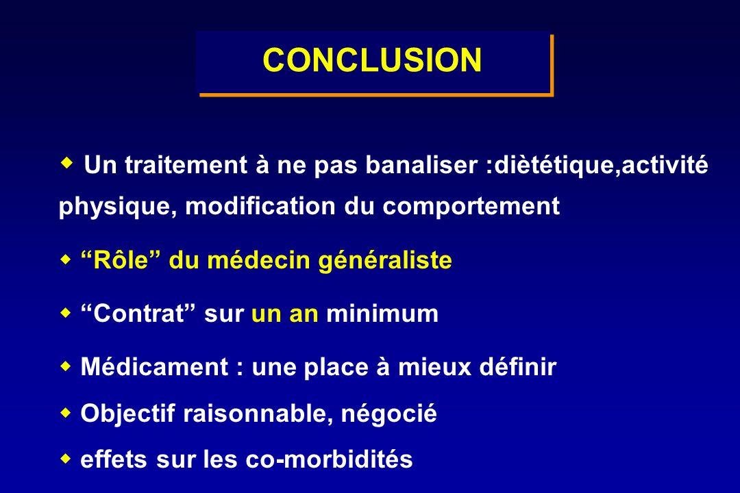 CONCLUSION Un traitement à ne pas banaliser :diètétique,activité physique, modification du comportement.
