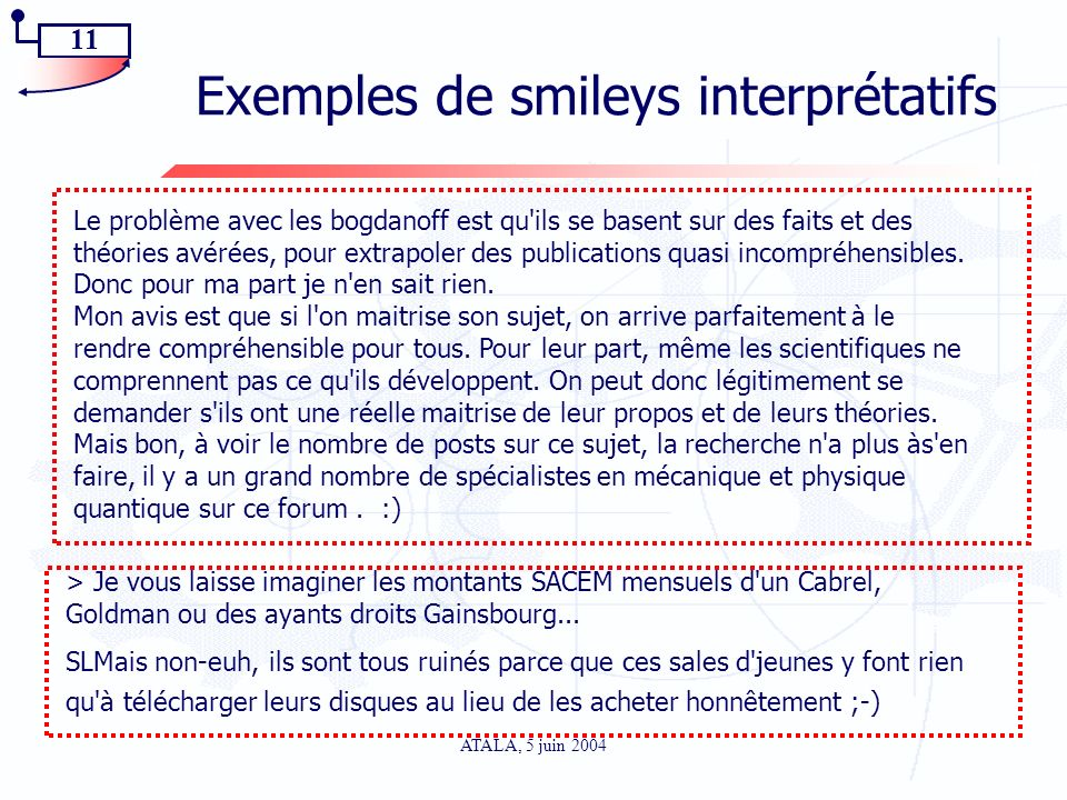 Exemples de smileys interprétatifs