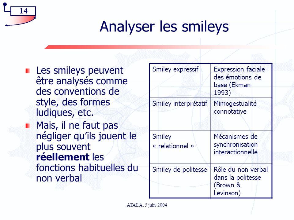 Analyser les smileys Les smileys peuvent être analysés comme des conventions de style, des formes ludiques, etc.