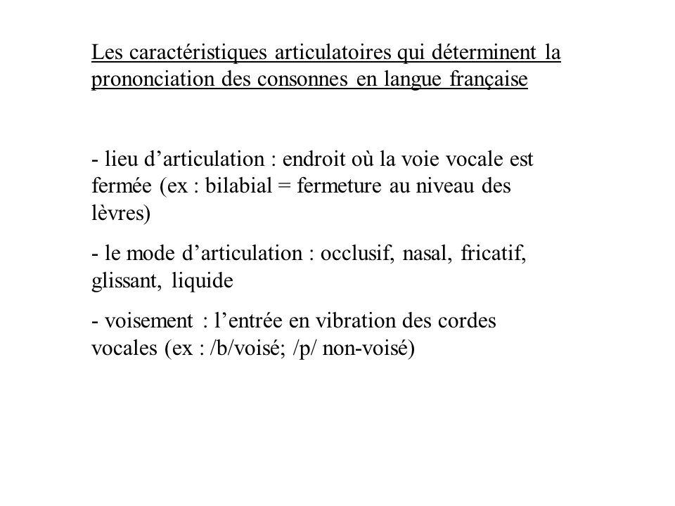 Les caractéristiques articulatoires qui déterminent la prononciation des consonnes en langue française