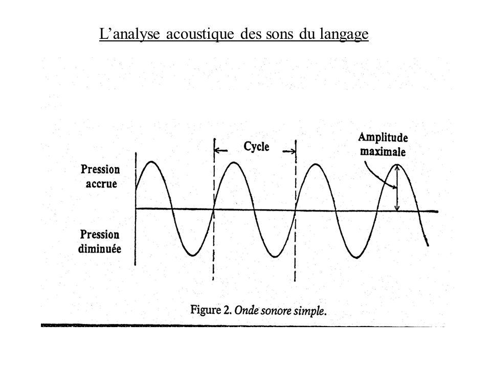 L'analyse acoustique des sons du langage