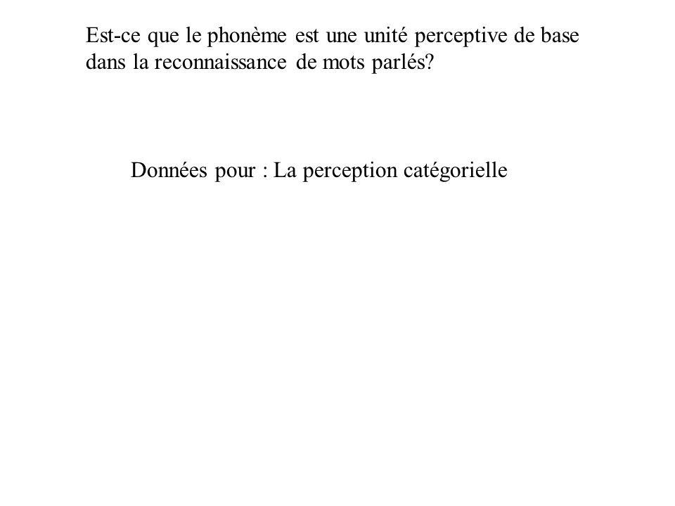 Est-ce que le phonème est une unité perceptive de base dans la reconnaissance de mots parlés