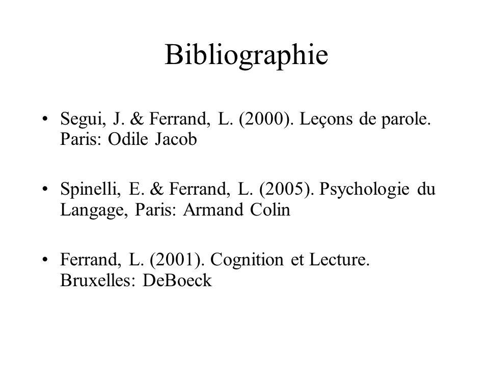 Bibliographie Segui, J. & Ferrand, L. (2000). Leçons de parole. Paris: Odile Jacob.