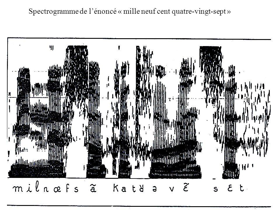 Spectrogramme de l'énoncé « mille neuf cent quatre-vingt-sept »