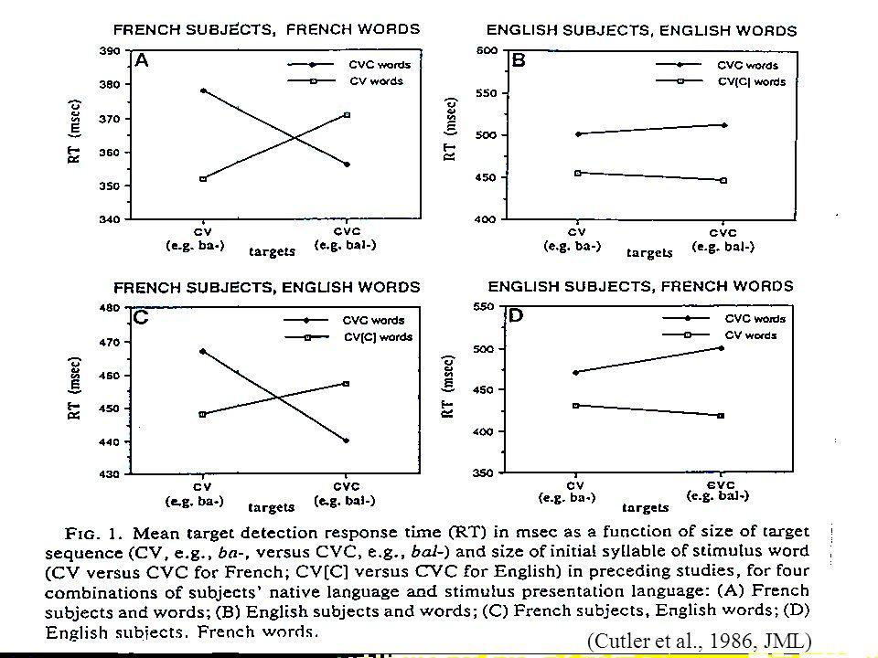 (Cutler et al., 1986, JML)