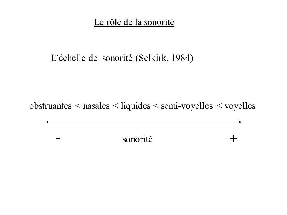 - + Le rôle de la sonorité L'échelle de sonorité (Selkirk, 1984)
