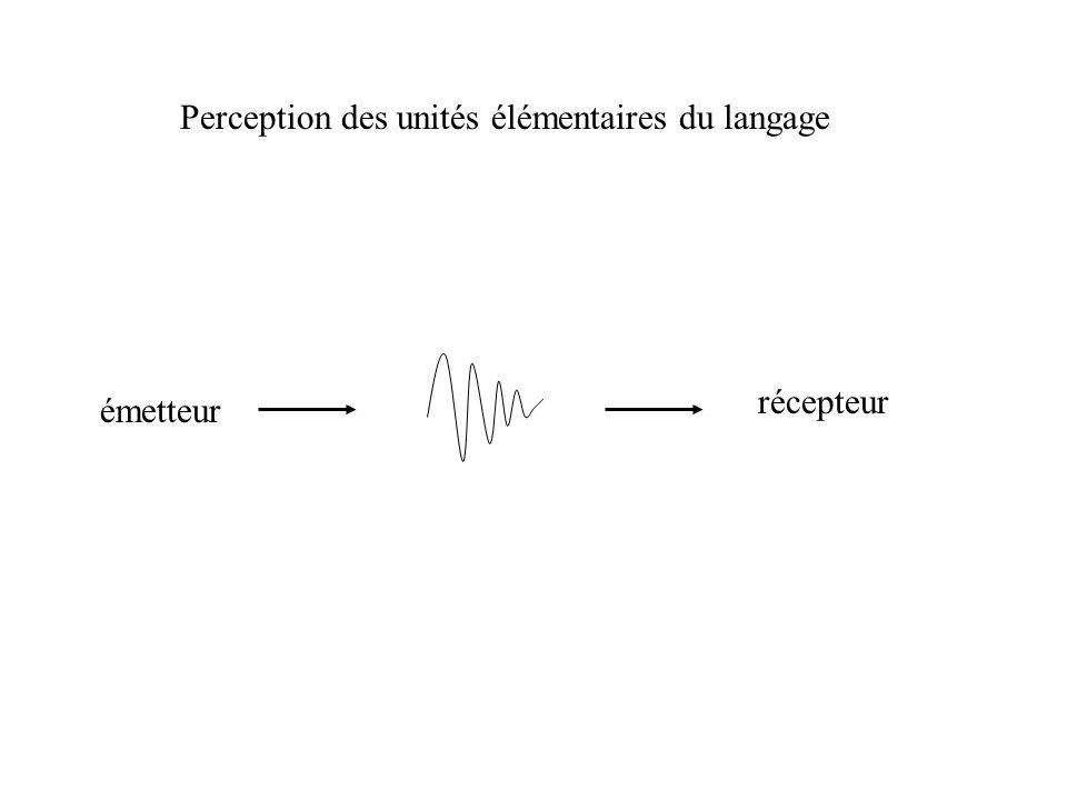 Perception des unités élémentaires du langage