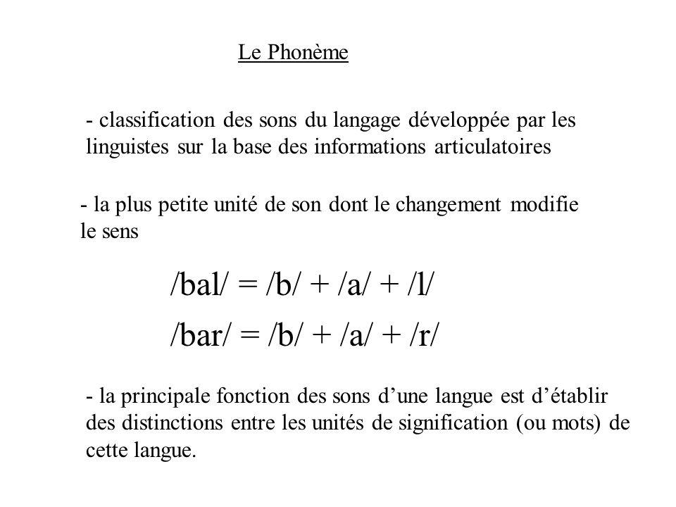 /bal/ = /b/ + /a/ + /l/ /bar/ = /b/ + /a/ + /r/ Le Phonème