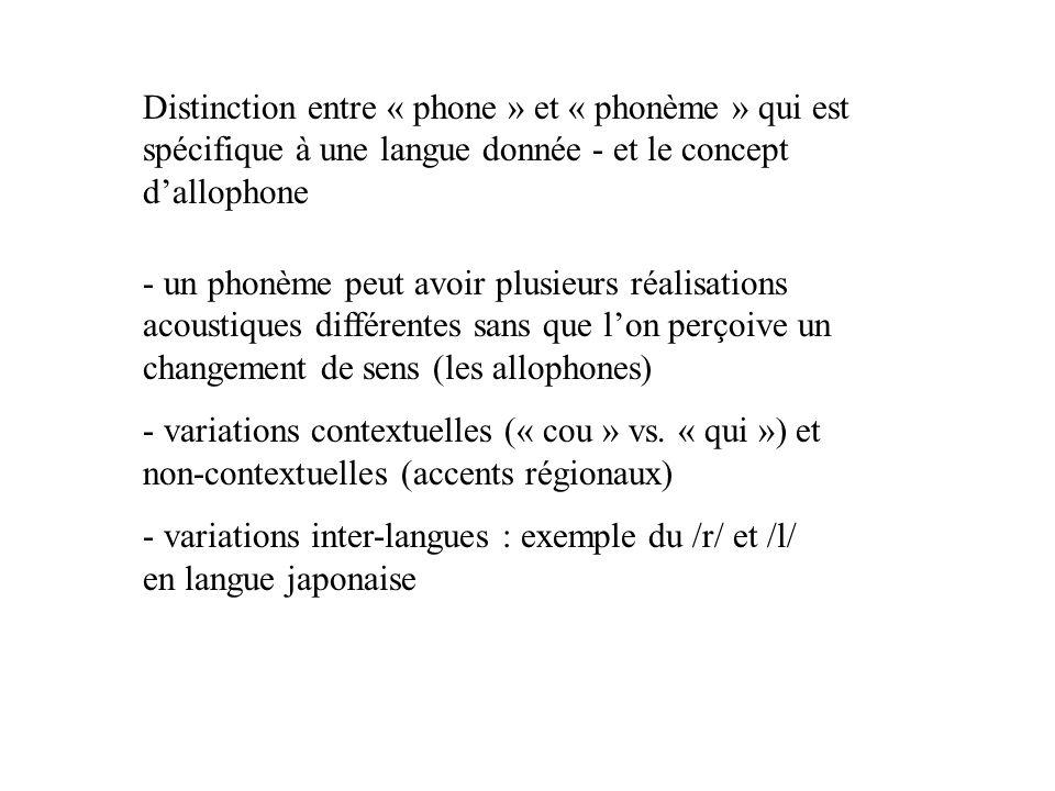 Distinction entre « phone » et « phonème » qui est spécifique à une langue donnée - et le concept d'allophone