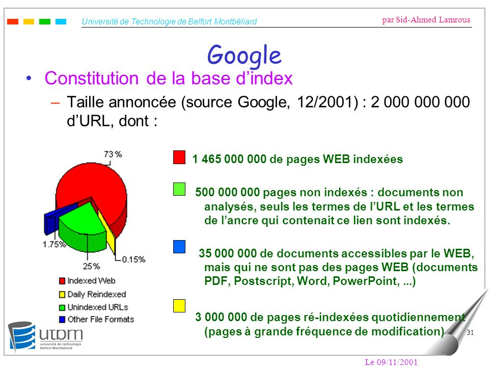 Google Constitution de la base d'index