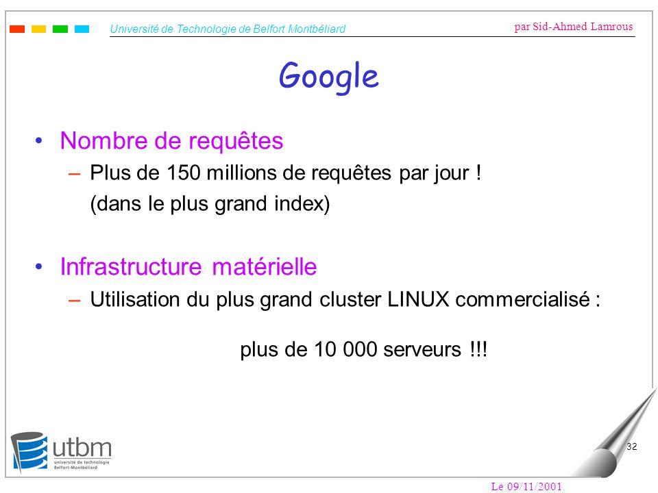 Google Nombre de requêtes Infrastructure matérielle