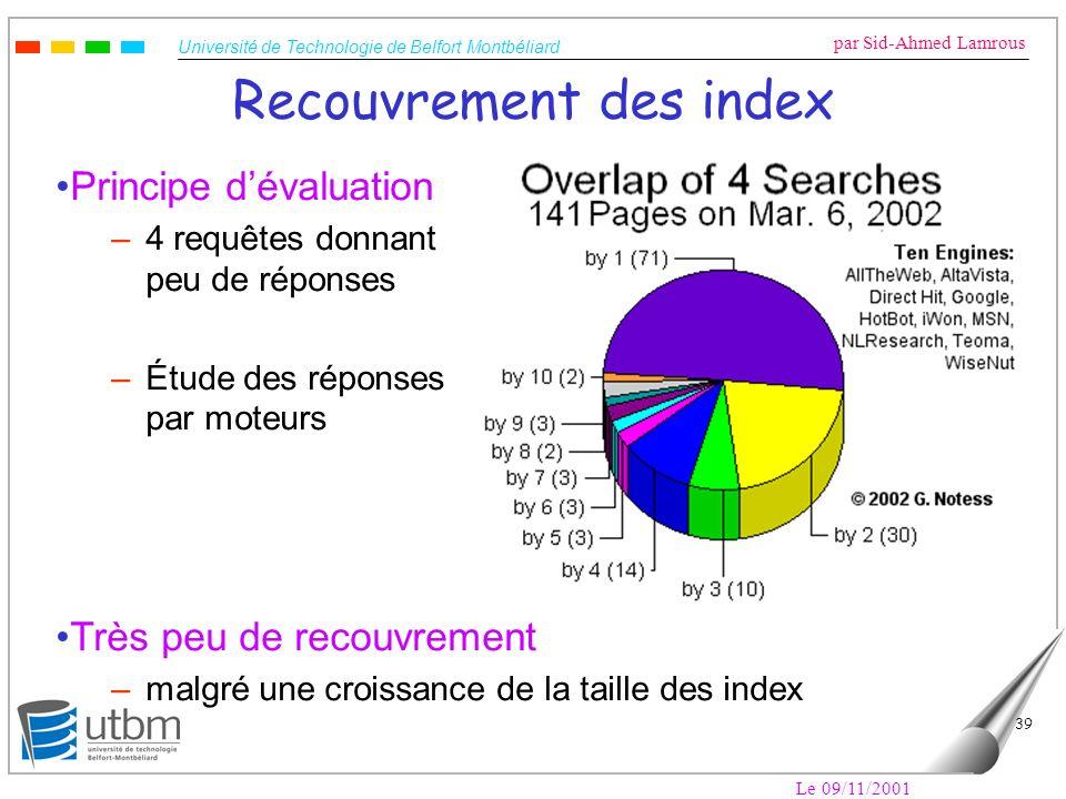 Recouvrement des index