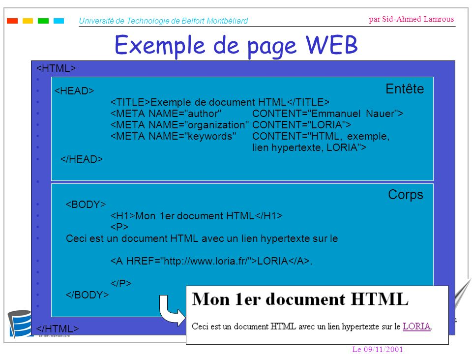 Exemple de page WEB Entête Corps <HTML> <HEAD>