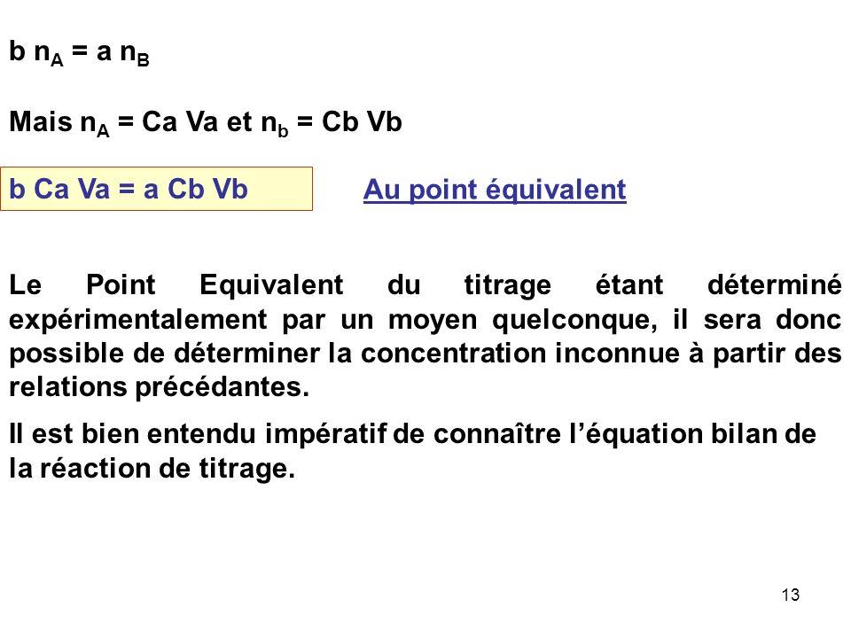 b nA = a nB Mais nA = Ca Va et nb = Cb Vb. b Ca Va = a Cb Vb. Au point équivalent.
