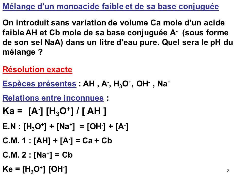Mélange d'un monoacide faible et de sa base conjuguée