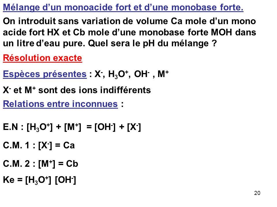 Mélange d'un monoacide fort et d'une monobase forte.