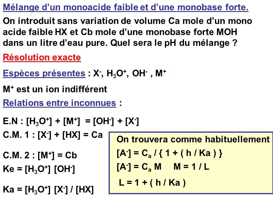 Mélange d'un monoacide faible et d'une monobase forte.