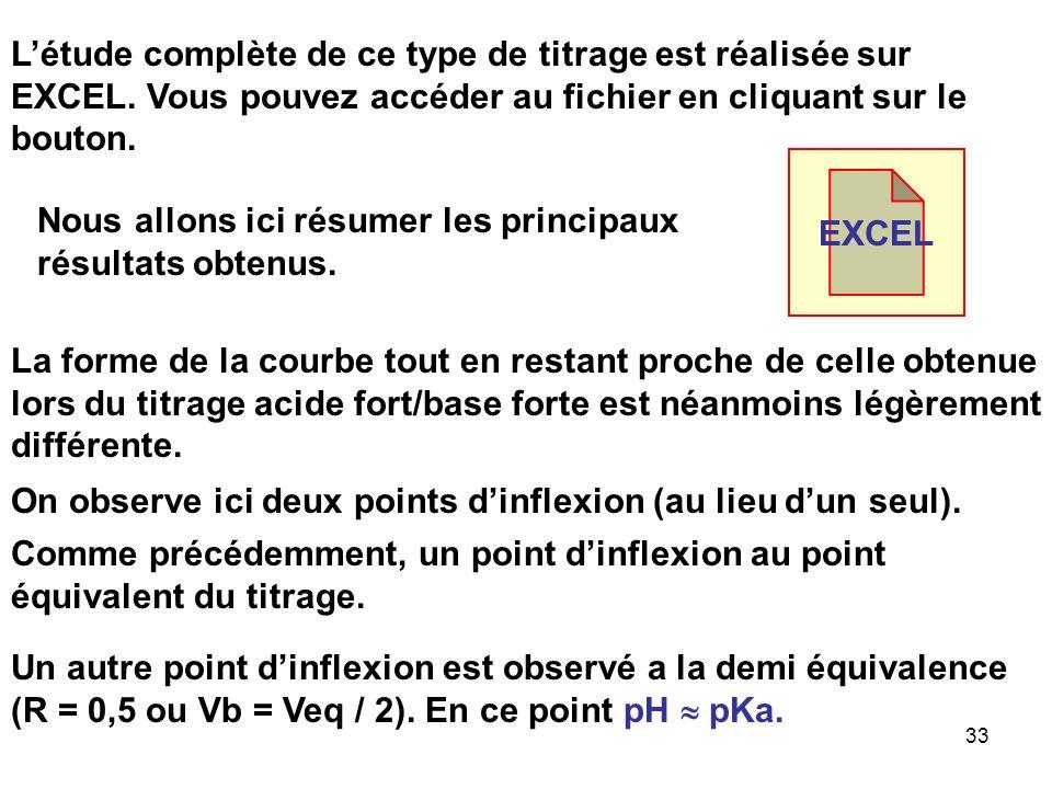 L'étude complète de ce type de titrage est réalisée sur EXCEL