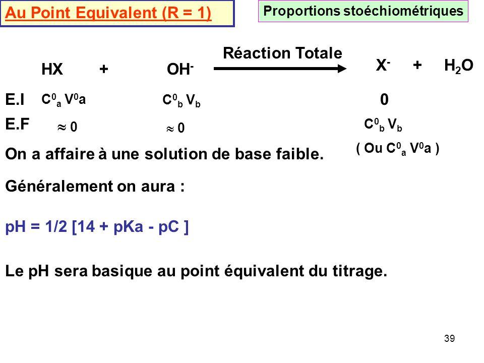 Au Point Equivalent (R = 1)