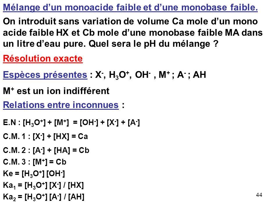 Mélange d'un monoacide faible et d'une monobase faible.