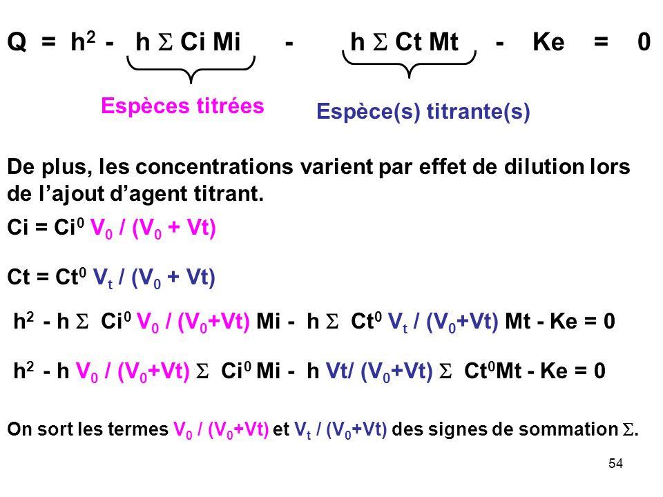 Q = h2 - h S Ci Mi - h S Ct Mt - Ke = 0