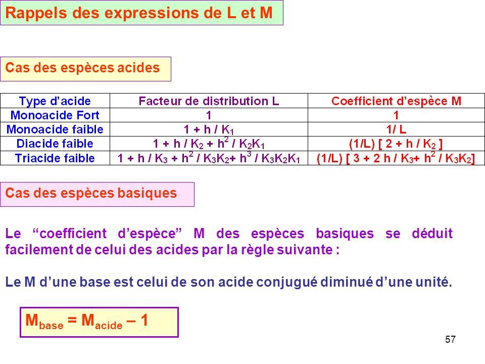 Rappels des expressions de L et M