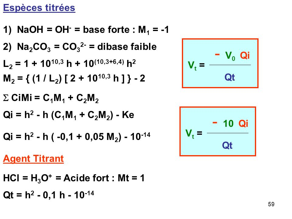 - V0 Qi - 10 Qi Espèces titrées 1) NaOH = OH- = base forte : M1 = -1