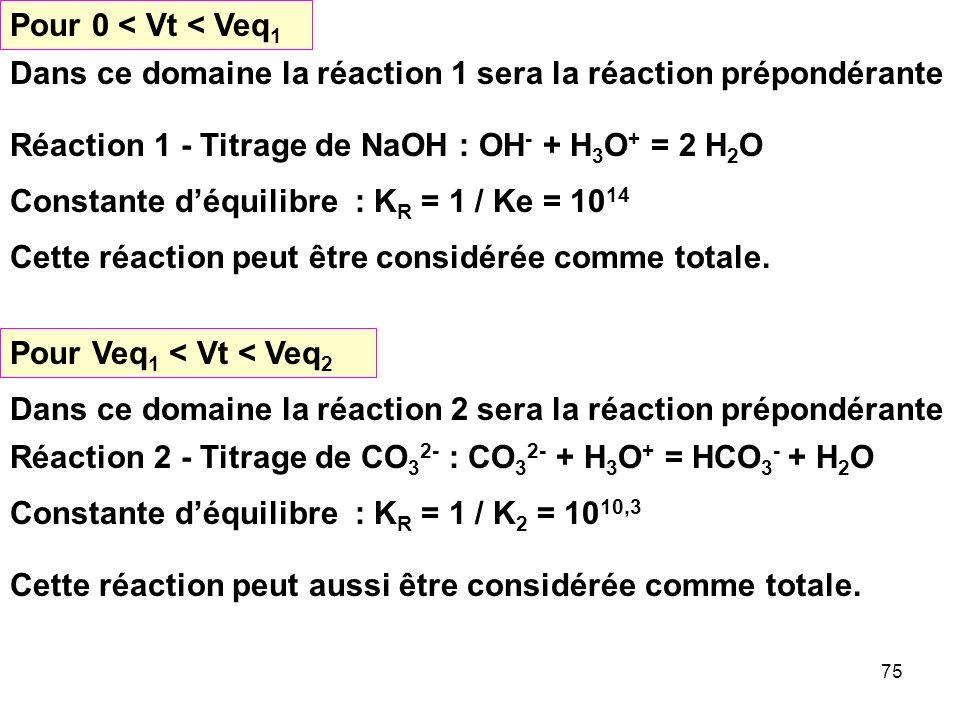 Pour 0 < Vt < Veq1 Dans ce domaine la réaction 1 sera la réaction prépondérante. Réaction 1 - Titrage de NaOH : OH- + H3O+ = 2 H2O.
