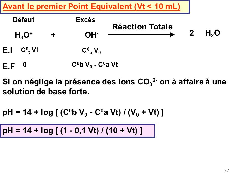 Avant le premier Point Equivalent (Vt < 10 mL)