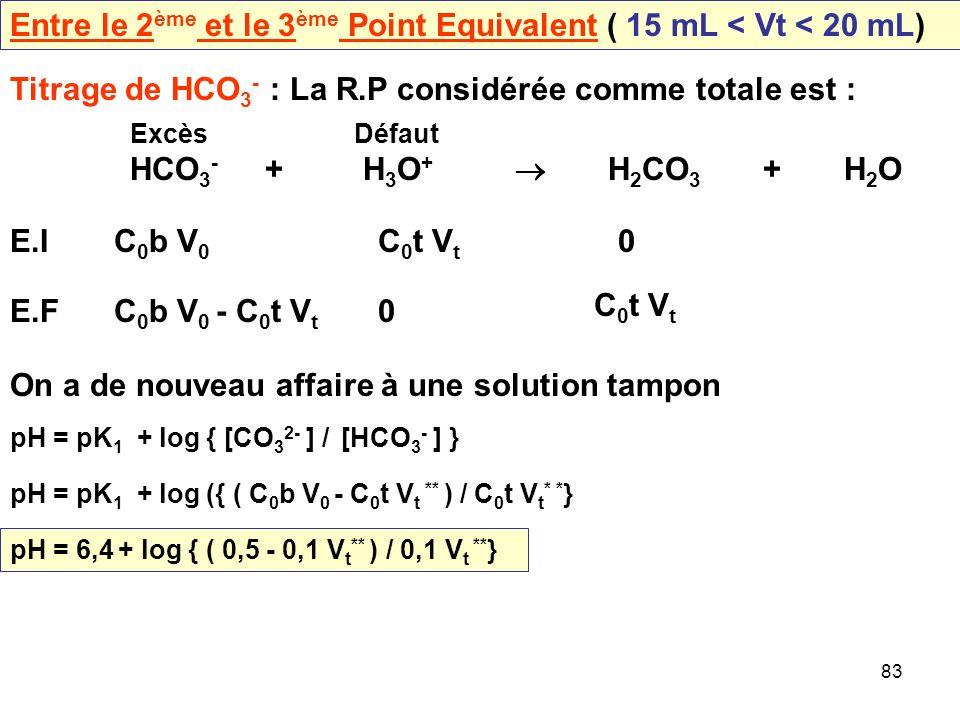 Entre le 2ème et le 3ème Point Equivalent ( 15 mL < Vt < 20 mL)