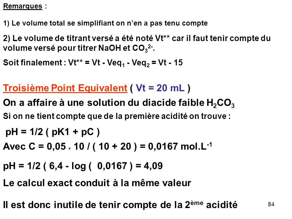 Troisième Point Equivalent ( Vt = 20 mL )