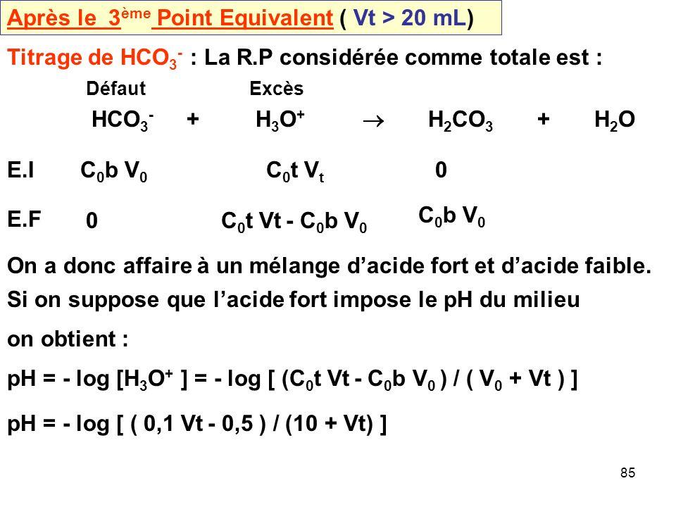 Après le 3ème Point Equivalent ( Vt > 20 mL)