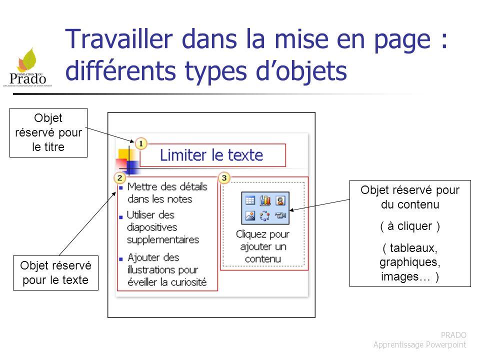 Travailler dans la mise en page : différents types d'objets