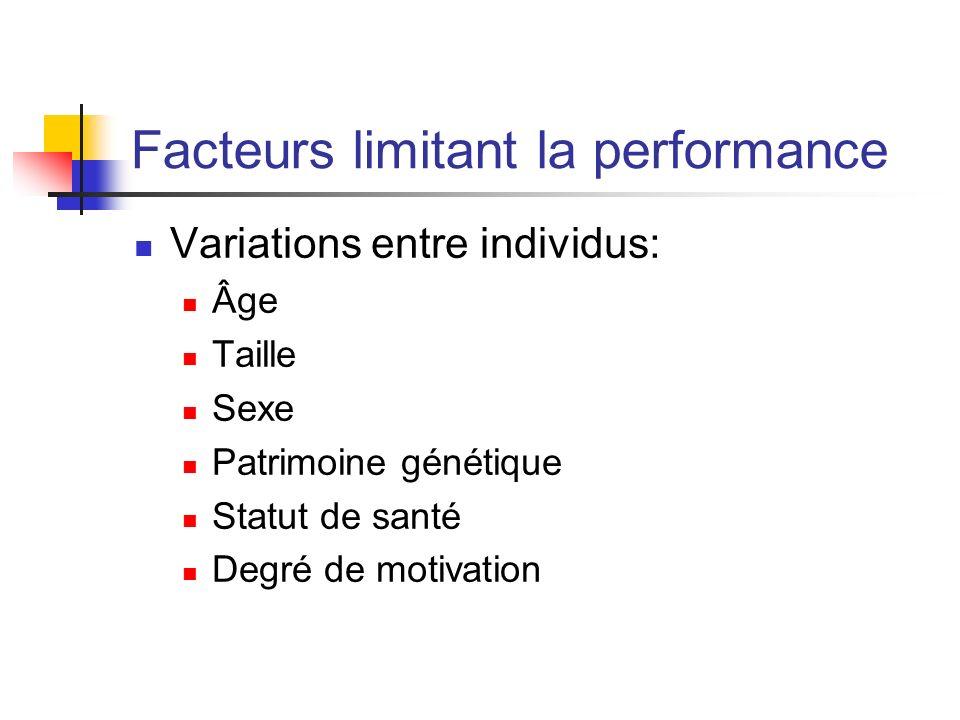 Facteurs limitant la performance