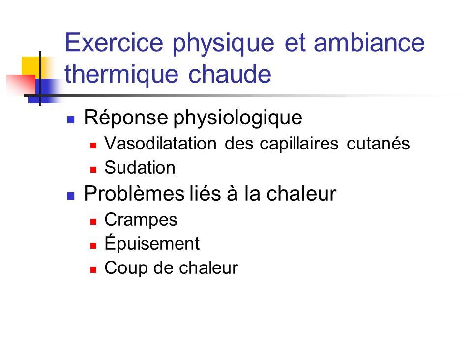 Exercice physique et ambiance thermique chaude