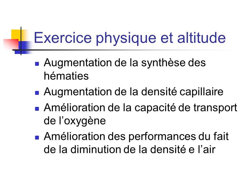 Exercice physique et altitude