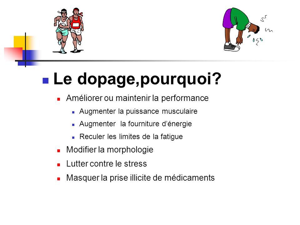 Le dopage,pourquoi Améliorer ou maintenir la performance