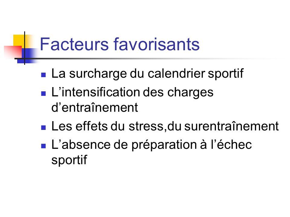 Facteurs favorisants La surcharge du calendrier sportif