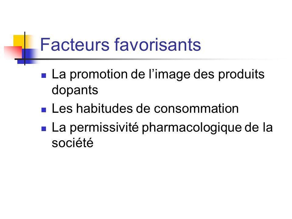 Facteurs favorisants La promotion de l'image des produits dopants