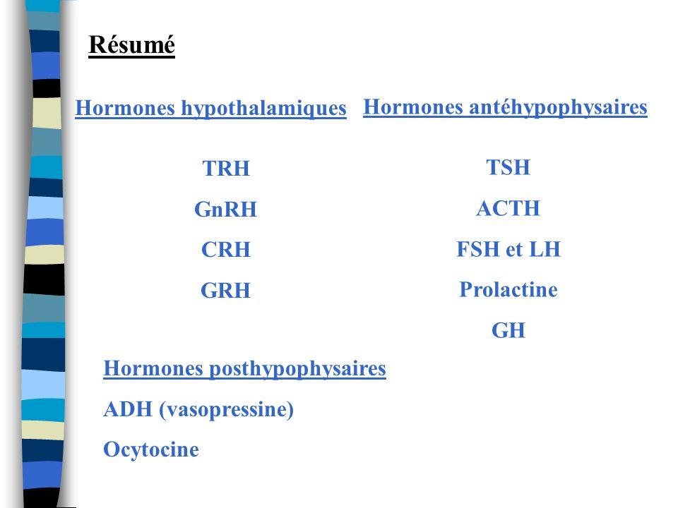 Résumé Hormones hypothalamiques TRH Hormones antéhypophysaires GnRH