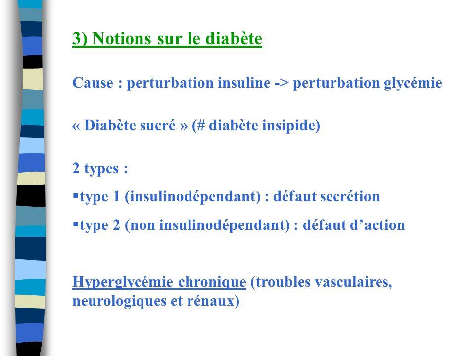 3) Notions sur le diabète