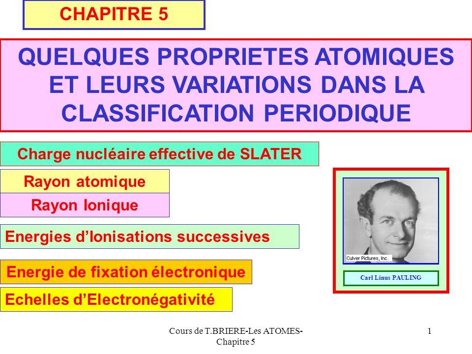 Charge nucléaire effective de SLATER Energie de fixation électronique