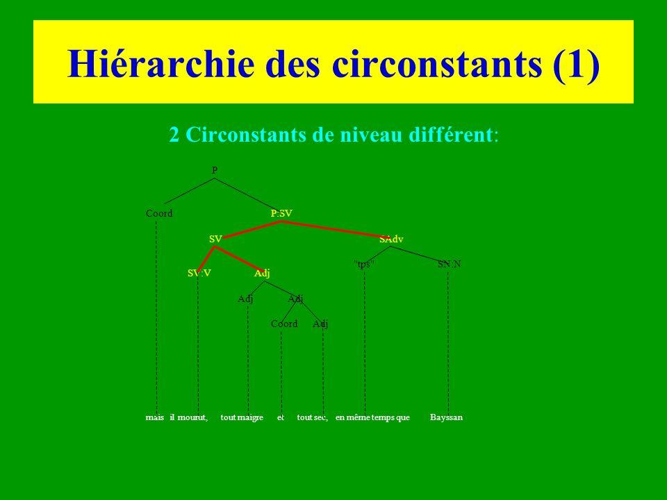 Hiérarchie des circonstants (1)