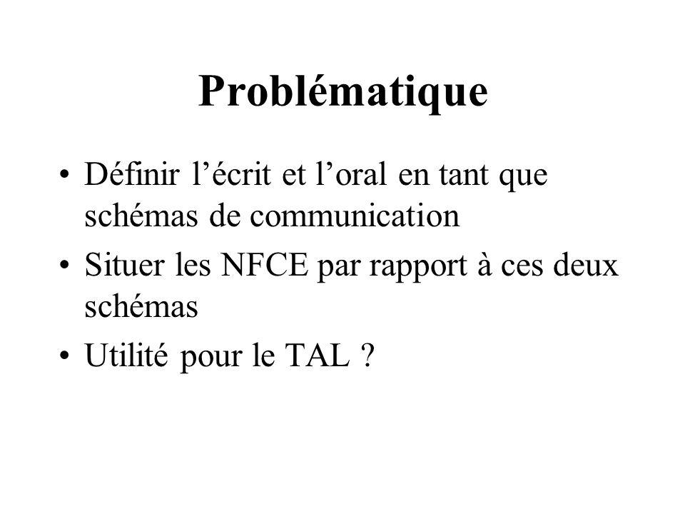 Problématique Définir l'écrit et l'oral en tant que schémas de communication. Situer les NFCE par rapport à ces deux schémas.