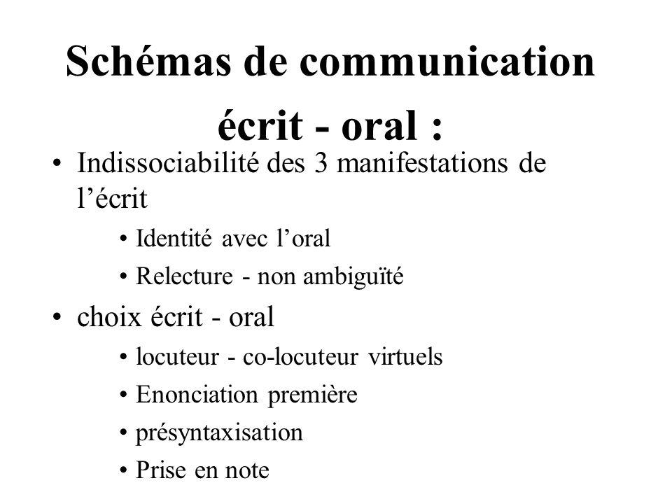 Schémas de communication écrit - oral :